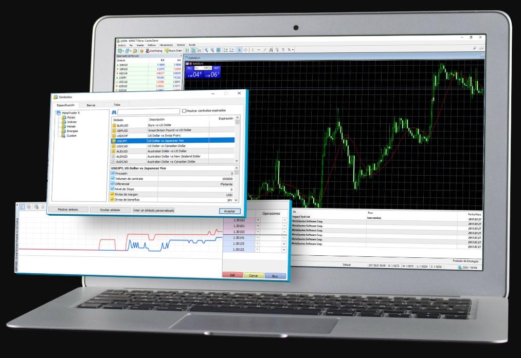 Metatrader и другие торговые платформы для биржевой торговли