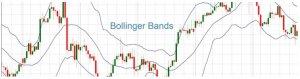 Один из наиболее известных индикаторов — линии Боллинджера