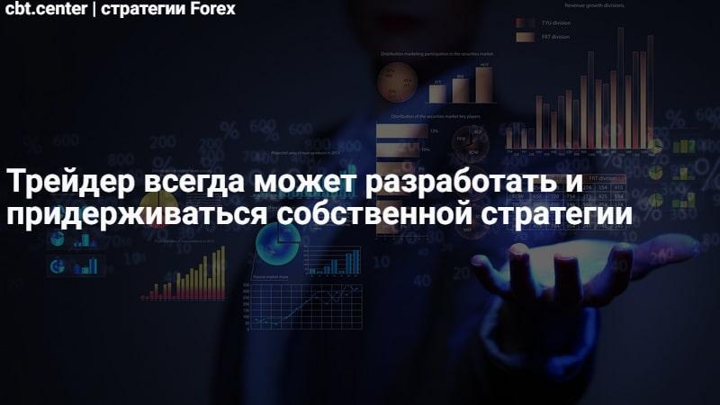 стратегии торговли forex
