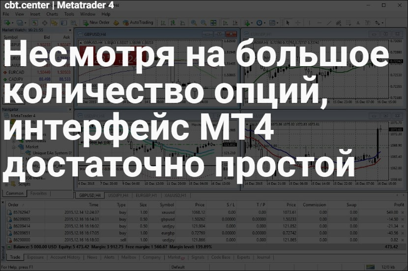 Метатрейдер 4