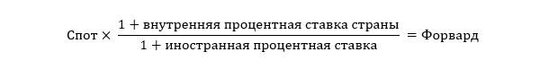 спот форекс