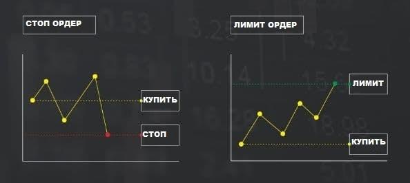 валютные операции forex