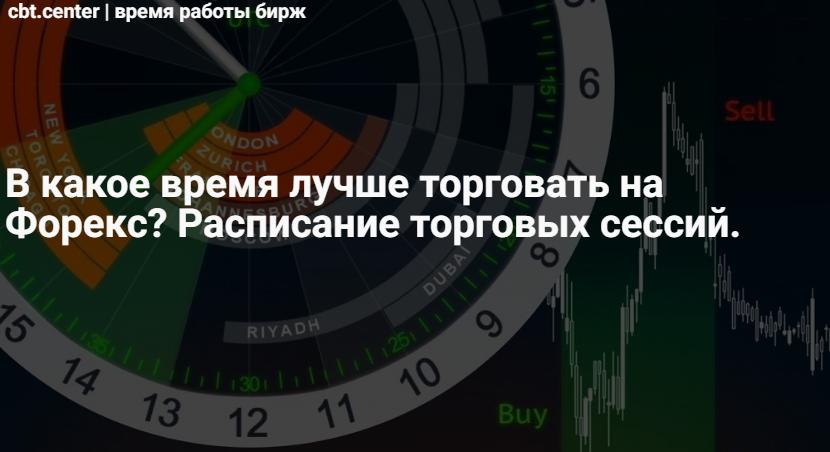 Время работы бирж Форекс