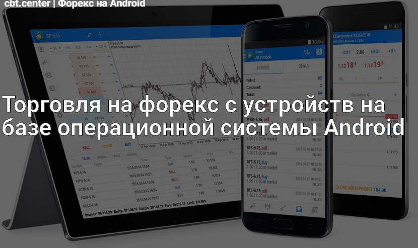 Торговля на Форекс с Андроида