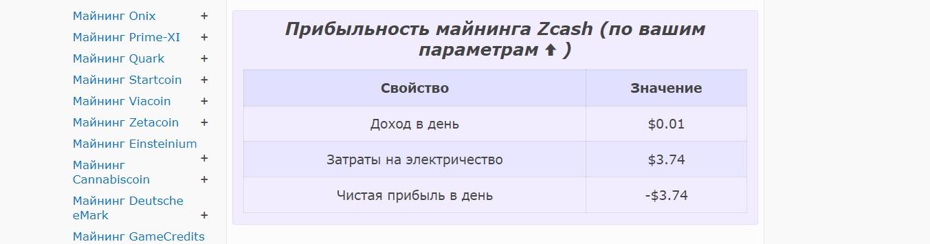 как начать майнить zcash