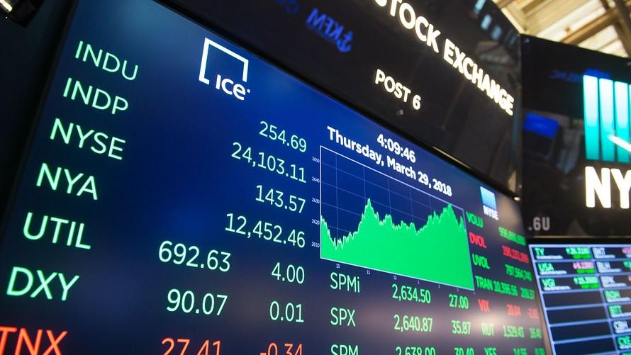 Покупка акций компаний