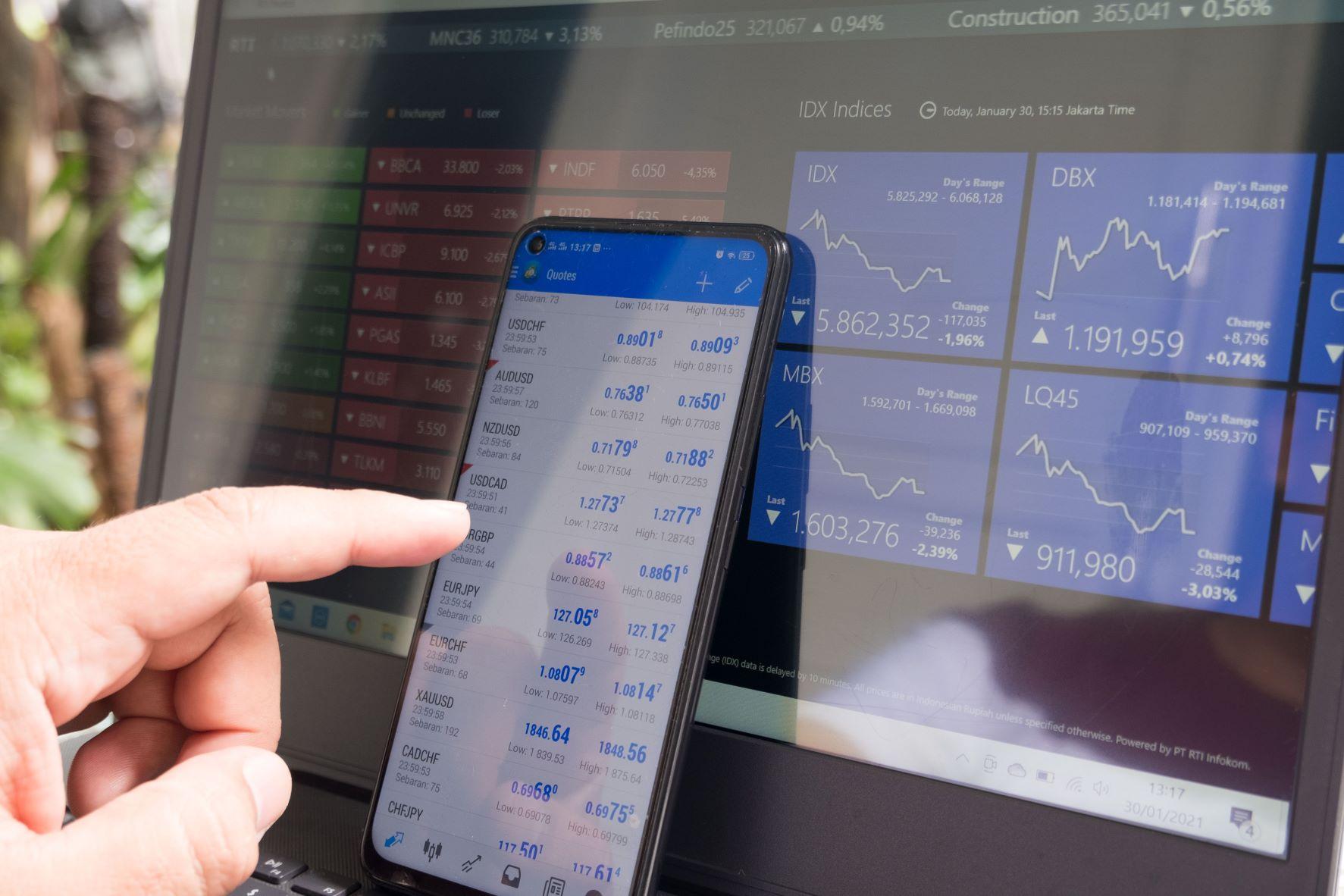 Тест-драйв на финансовых рынках от ЦБТ